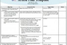 Project Action Plan Template Car Interior Design, Action Plan ...