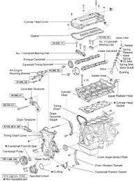 Toyota 1zz Fe Diagram Pdf