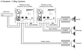 3 ohm speaker wiring diagram images channel amp to 2 subs wiring channel amp wiring diagram 2 auto schematic