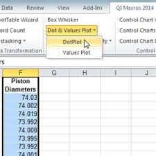 excel dot plot dot plot excel dot plots show data distribution