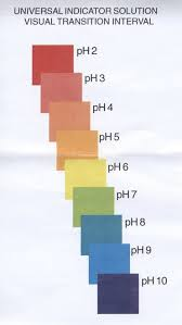 Universal Indicator Ph Color Chart Universal Indicator 30 Ml