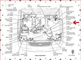 2007 ford crown victoria fuse diagram auto electrical wiring diagram related 2007 ford crown victoria fuse diagram