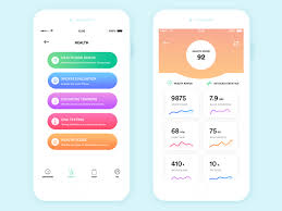Health Mobile Dashboard By Thangakumaran On Dribbble