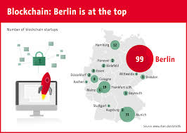 Chart Blockchain Berlin Is At The Top Statista