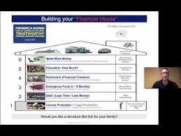 Primerica Financial Primerica Presentation Training Video Ner Youtube