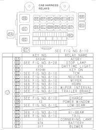 1991 Isuzu Trooper Fuse Box Diagram Fuel Pressure Test Port