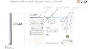 Color Clarity Chart How Gia Is Changing Its Reports For Lab Grown Diamonds