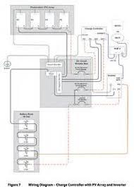 home wiring diagram for inverter images camper wiring diagram outback power inc wiring diagrams