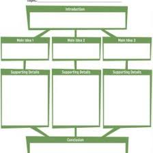 Essay Map Example Narrative Essay Flowchart Get Your Essay Written For You