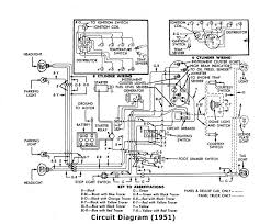 wiring diagram for n ford the wiring diagram 1951 ford 8n wiring diagram 1951 wiring diagrams for car or wiring