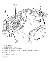 How do i remove the radiator in my 2002 dakota with a c and auto rh 2carpros 2001 dodge durango heater hose diagram 2000 dodge durango cooling system