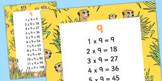 Free 9 Times Table Display Poster Displays Posters