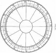Degrees In Astrology Chart 48 Faithful Astrological Chart Wheel