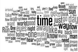 A Word Cloud Made Up Of The 100 Most Commonly Used Words In Pink