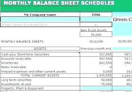 Simple Personal Balance Sheet Example Balance Sheet Example Template Format Analysis Explanation