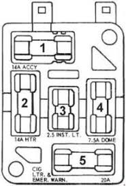 ford mustang (1965 1966) fuse box diagram auto genius 85 Mustang Fuse Box Diagram at 1966 Mustang Fuse Box Diagram
