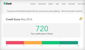 Credit Score Chart Credit Karma Mint Free Credit Score Vs Fico Score