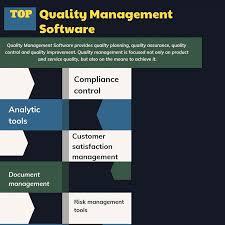 Top 17 Quality Management Software Compare Reviews