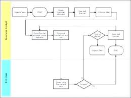 Excel Flow Chart Templates Cash Flow Chart Template Kaskader Org