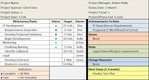 How To Make Project Reports More Valuable Pmo Perspectives Blog