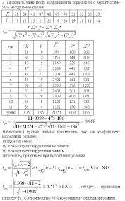 Экзамены зачеты и контрольные по эконометрике Заказать помощь  Эконометрика пример решения линейная зависимость Эконометрика пример решения коэффициента корелляции