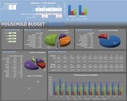 Personal Finance Budget Worksheets Financial Budget Worksheet And Excel Bud Template For