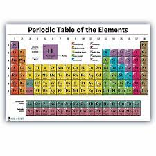 Periodic Table Chart Of The Elements Chart Laminated Classroom Poster Ebay