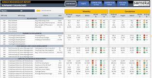 Excel Examples Xls Safety Kpi Excel Template Marketing Employee Xls Maintenance Sheet