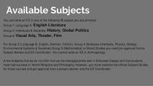 Ermitage International School of France  IB Diploma Program SlidePlayer