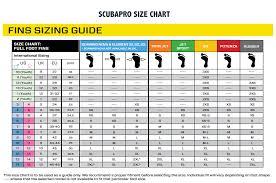 41 Genuine Oceanic Size Chart