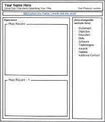 the two column resume format  and why you should use it    sample wireframe of two column resume layout