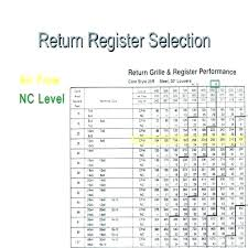 Return Grille Sizing Chart Return Air Grille Sizing Chart Globaljapan