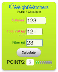 Weight Watchers Points Calculator Chart Conclusive Weight Watcher Point Allowance Chart Point System