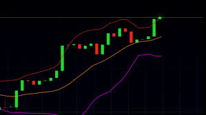 Stock Price Charts Free Universal Stock Market Price Chart Stock Footage Video 100 Royalty Free 21354790 Shutterstock