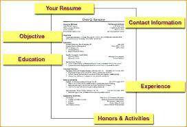Litigation Attorney Resume Sample Litigation Lawyer Resume Templates ...