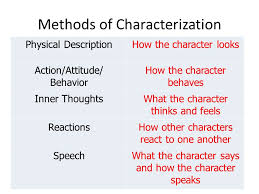 Methods Of Characterization Characterization Literary Devices Literary Devices Are