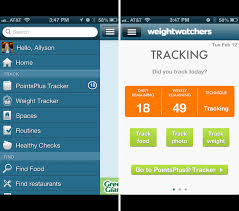 Keep Track Of Your Points And Stay On Track With Weight Watchers