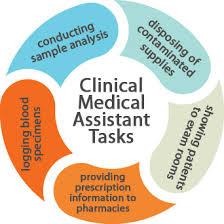Clinical Medical Assistant Top Medical Assisting Programs