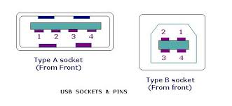 online course on embedded systems module 14 embedded system diagram