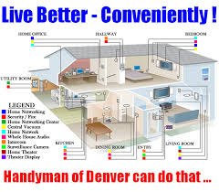 denver handyman services handyman of denver Whole House Audio System Wiring Diagram live conveniently with wiring upgrades Multi Room Audio System Wiring