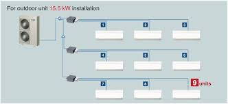 air conditioning split system. high energy savings air conditioning split system
