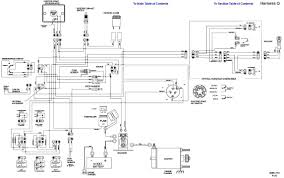wiring diagram for 2008 polaris sportsman 500 the wiring diagram 2002 polaris sportsman 500 wiring diagram nilza wiring diagram