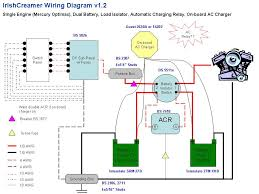 dual battery installation moderated discussion areas moving forward please follow link for updated diagram