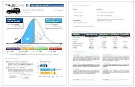 Invoice Price For Car Dealer Invoice Pricing New Cars Vehicle