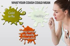 Cant Stop Coughing What The Colour Of Your Mucus Means
