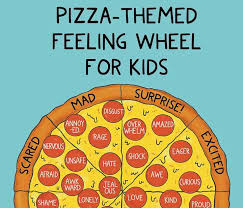 They discuss feelings, colors, line, and design, mix colors and then create an emotive piece that expresses a singular emotion. Free Printable Emotion Wheel For Kids Pdf Feelings Wheel Download Lindsaybraman Com