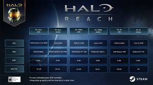 Halo Master Chief Collection Tops The Steam Sales Charts On
