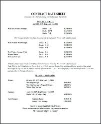 Rate Sheet Templates
