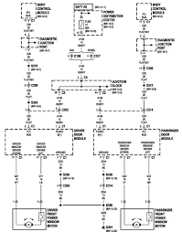Mesmerizing wiring diagram for a 2001 jeep cherokee sport gallery