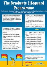 Useful Documents Surf Life Saving Gb